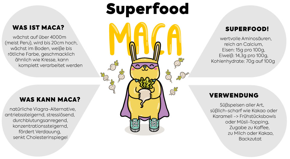 Superfood-Maca